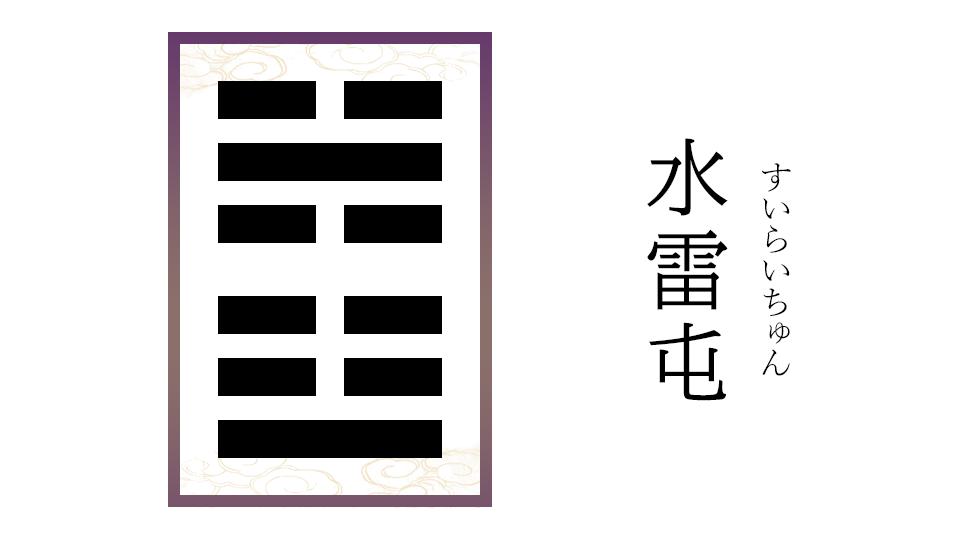 水雷屯(すいらいちゅん)